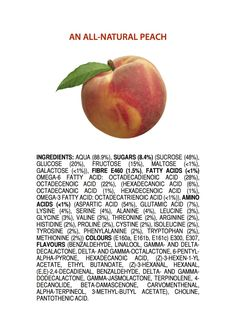 Ingredients of an All-Natural Peach POSTER