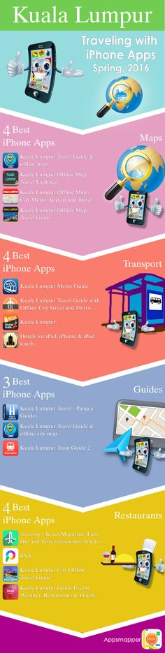 Kuala Lumpur iPhone apps: Travel Guides, Maps, Transportation, Biking, Museums, Parking, Sport and apps for Students.