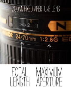 What Does It Mean? | Understanding Lenses