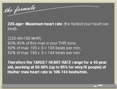 How to calculate your target heart rate | via @SparkPeople