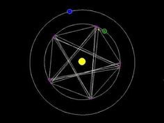 """▶ The Pentagram of Venus - YouTube Revelation 22:16""""I, Jesus, have sent my angel to give youa this testimony for the churches. I am the Root and the Offspring of David, and the bright Morning Star."""""""