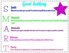 Printables Nwea Goal Setting Worksheet to be activities and texts on pinterest