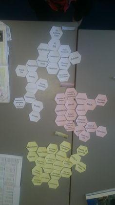 "Madelaine Evans on Twitter: ""Year 13 linking hexagons to revise for their exam on Monday! #SOLOTaxonomy #pedagoofriday http://t.co/zvjZ2pjJKm"""