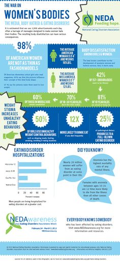 Infographic about Eating Disorders | School | Pinterest ...