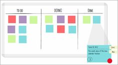 Why Use Kanban Boards? Kanban Boards for Visual Project Management - LeanKit Visual Management, Change Management, Project Management, Time Management, Lean Six Sigma, Process Improvement, Kaizen, Event Marketing, New School Year