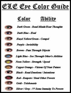 Co-Authors: Rebecca Gober and Courtney Nuckels: Eye Color Chart. Check out the eye color chart that corresponds with our apocalyptic powers in the series. Book Writing Tips, Writing Help, Writing Resources, Writing Prompts, Writing Ideas, Writing Boards, Dialogue Prompts, Story Prompts, Rare Eye Colors