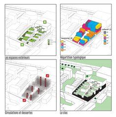 51 logements BBC, 2:pm architectures + Nicolas Laisné + OFF Architecture   Arquitectura Beta