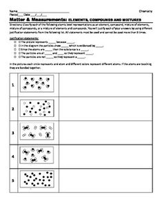 Atomic Structure Diagram Worksheet Atomic Structure