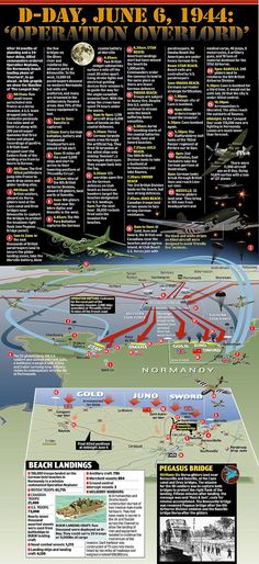 Operation Neptune: After 14 months of planning, men are landed on the German-held beaches of Normandy… D-day graphic Ww2 History, History Facts, Military History, World History, World War Ii, D Day Normandy, Normandy Beach, Normandy Invasion, D Day Landings