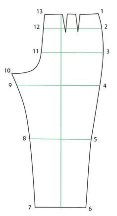 Grading pants for a perfect fit Download the planning sheet (pdf).