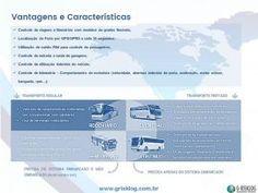 RASTREAMENTO INTELIGENTE E TELEMETRIA (FROTAS DE VEÍCULOS)
