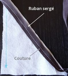 How to add bias to your inside edges Such as V-necklines, raglan shoulder seams  ,edges of zipper (prevents the fabric from curling or puckering), edges of pockets