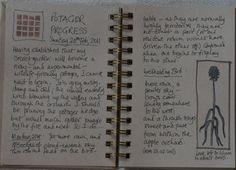 'Inspirational Sparks': New handwritten garden journal Garden Journal, Bee, Inspirational, Honey Bees, Bees