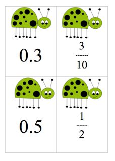 Mrs. McDonald's 4th Grade: Relating Fraction to Decimals