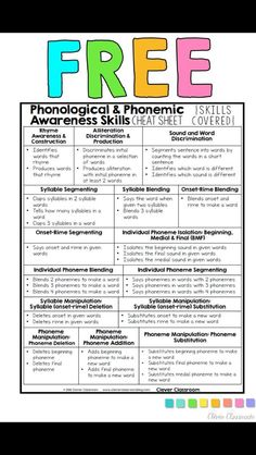 Teaching Phonics, Kindergarten Literacy, Teaching Reading, Phonics Games, Teaching Resources, Phonics Chart, Guided Reading Activities, Guided Reading Lessons, Guided Reading Groups