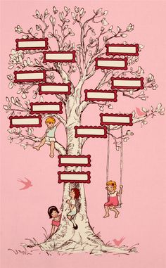 Michael Miller Children at Play Family Tree Panel Pink from @fabricdotcom  Designed by Sarah Jane for Michael Miller Fabrics, this cotton print panel features a family tree and is perfect for quilting and craft projects. Panel measures about 24'' x 44''. Colors include white, pink and brown.