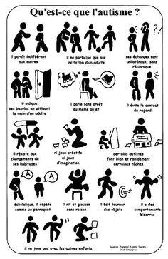 Autism Spectrum Disorder (ASD) - Treasures in Special Education - Big Burger Autism Education, Education Positive, Special Education, Sight Words, Jellyfish Kids, Big Kids, Trouble, Autism Spectrum Disorder, Aspergers