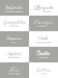 recursos molongos: tipografías lettering | milowcostblog♥