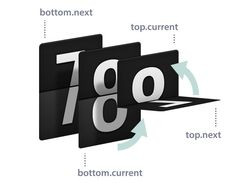 Make a Flippin' 3D Countdown with CSS & JavaScript | Viget