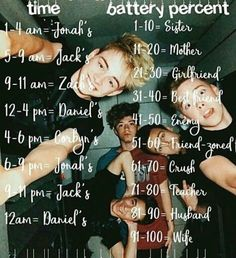 Jonah's. mother😂 I wanna be Jack's wife😂 Best Fiends, Why Dont We Imagines, I Need U, Why Dont We Band, Man And Wife, Zach Herron, Jack Avery, Corbyn Besson, To My Future Husband