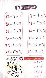 صور جدول الضرب 2021 وطرق سهلة الحفظ للطباعة Multiplication Table Multiplication Notebook