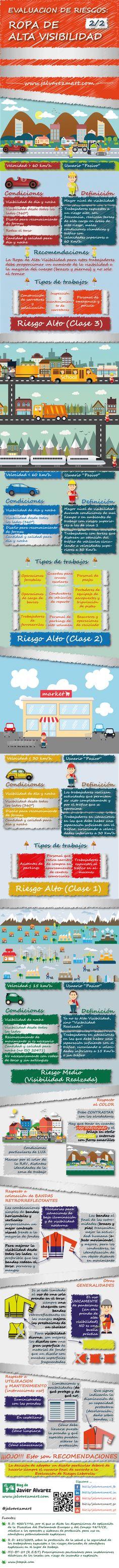 Infografia prevencion riesgos laborales: Ropa de Alta Visibilidad (2/2)