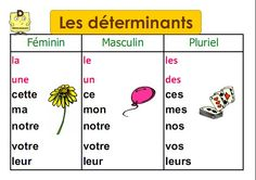 How To Learn French In 10 Days Printing Pattern Shape French Language Lessons, French Language Learning, French Lessons, High School French, French Class, Spanish Class, Education And Literacy, French Education, French Teaching Resources