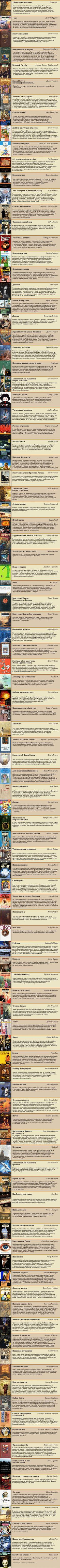 Поверсии самого авторитетного интернет-портала любителей книг.