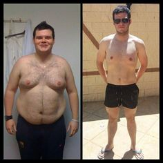 Body Transformation - Before‐After