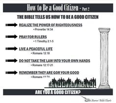 How to Be a Good Citizen – 2 God Jesus, Jesus Christ, Learn The Bible, Presence Of The Lord, Proverbs 14, Christian Pictures, Good Citizen, Bible Study Tools, Bible Knowledge