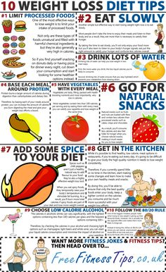 "HEALTHY FOOD -        ""Struggling to lose weight? Then try these 10 simple but effective weight loss diet tips."" (You can also drink less or no alcohol at all...obviously) (a bit strange to utilize a tomato as an illustration for ""vegetables"" as it is technically and scientifically a fruit, but it is indeed used as a veggie in cooking...)"
