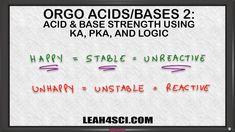 Ranking Acid Base Strength Using Ka pKa Values #Orgo