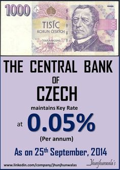 The #CentralBankOfCzech maintained its #PolicyRate at 0.05% per annum on 25th September 2014  Data compiled and released by the Central Bank of CZECH  #CzechCentralBank #CzechNationalBank #CzechRepublic #Europe #InterestRates #MonetaryPolicyReview  For more Informative post click : https://www.linkedin.com/company/jhunjhunwalas