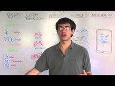 ▶ Games App Analytics Best Practices - Whiteboard Wednesday - YouTube