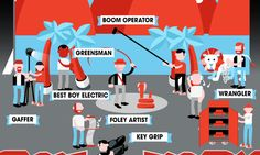 A Look at the Odd Jobs in the Filmmaking Industry and How Much They Pay