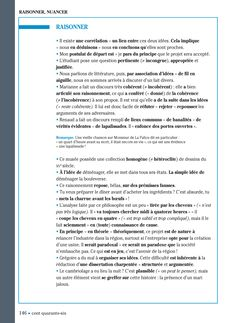 Vocabulaire Progressif du Français : Claire Miquel : Free Download, Borrow, and Streaming : Internet Archive French Practice, French Phrases, Learning French, Free Download, French Language, Writing, Words, Learn French, Tips