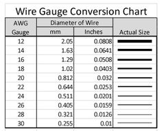 Chart for understanding wire gauges crafty pinterest gauges great for when you want to know the thickness of metal used in a piece of jewelry halstead wire gauge chart greentooth Gallery