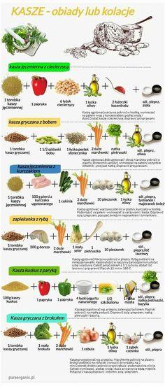 Pure Organic Pl Strona w przygotowaniu Healthy Recepies, Raw Food Recipes, Cooking Recipes, Meat Diet, Polish Recipes, Slow Food, Food Design, Diy Food, Superfood