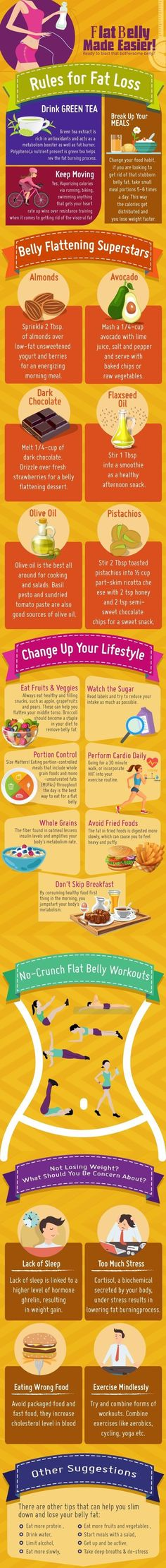 11 Ways To Get In Shape and Burn Fat Faster