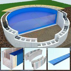 Schwimmbecken bestehend aus Styroporsteinen, Einhangleisten, Innenhülle, Vlies und Kleber