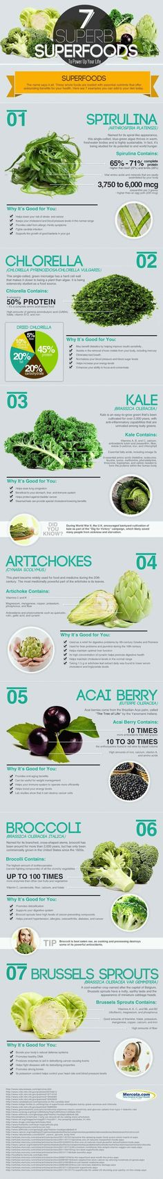 """Posted by Standout Health – Check out the """"7 Superb Superfoods to Power Up Your Life"""" info graphic discover the secrets to a more healthy life. http://ift.tt/ZCR3jJ #Diet #Nutrition#weightloss"""