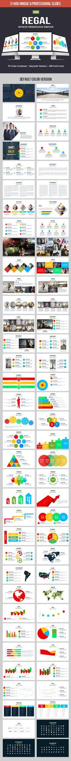 Fenix Powerpoint Presentation Powerpoint presentation - powerpoint flyer template