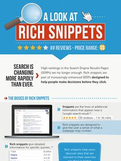 Rich Snippets Infographic