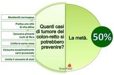 Tumore colon retto e prevenzione
