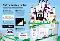 Illustrated infographics by Jukka Pylväs, Madatum Life, 2016