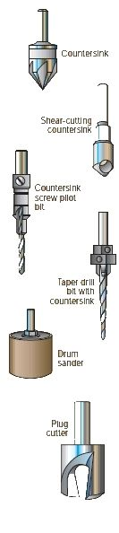 Drill Press Speed Chart White 2