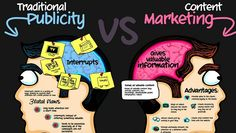 reklama, content marketing, custom publishing, Mediapolis, brand marketing, trendy