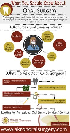 Should Know About Oral Surgery Dental Implants Care Dental Implant Surgery, Teeth Implants, Dental Surgery, Surgeon Quotes, Surgeon Humor, Oral Cancer, Cosmetic Dentistry, Dental Care, Dental Hygienist