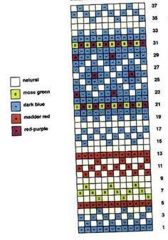 Estonian knitting charts - Monika Romanoff - Picasa Web Albums