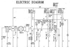 kawasaki 250cc atv, honda 250cc atv, kandi kd 250mb2 parts, tao tao 250cc atv, kandi spyder buggy parts, yamaha 250cc atv, on kandi atv 250cc wiring diagram